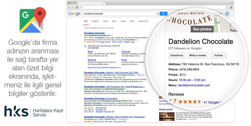 Google konum ekleme özet ekran görüntüsü